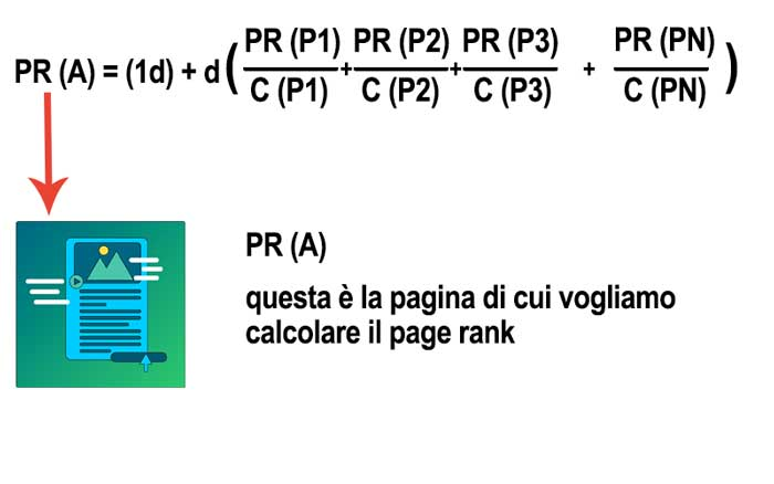formula page rank come calcolarla